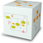 Verksamhetsmodeller som en kub