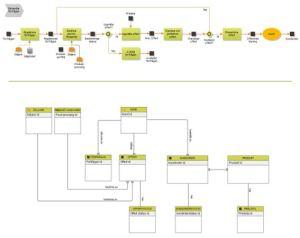 2conciliate - Information model 4.0