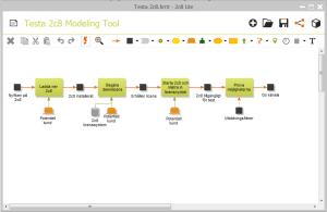 Testa 2c8 Modeling Tool