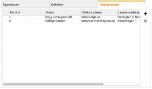 dialogrutan för tabellexempel